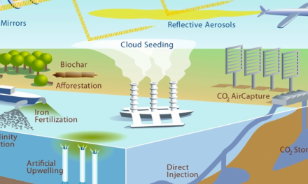 Climate geoengineering is not the silver bullet that governments and businesses promise